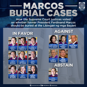 sc-decision-marcos-burial-abscbnnews